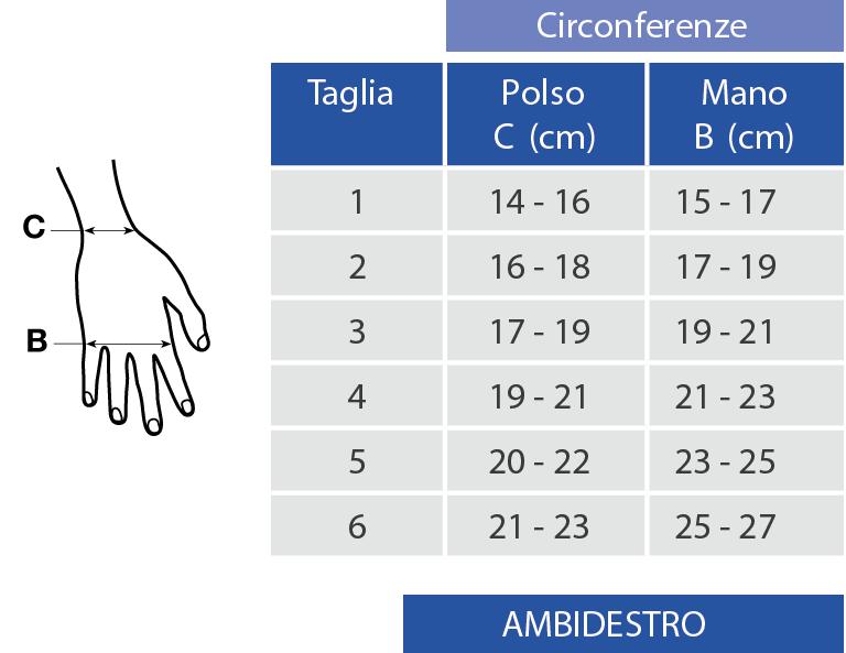 tabella-misure-mobiderm-mezzoguanto